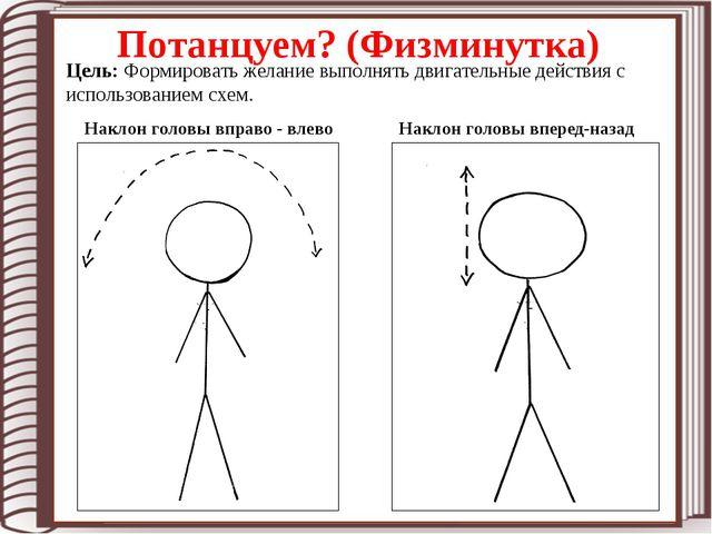 Наклон головы вправо - влево Наклон головы вперед-назад Потанцуем? (Физминут...