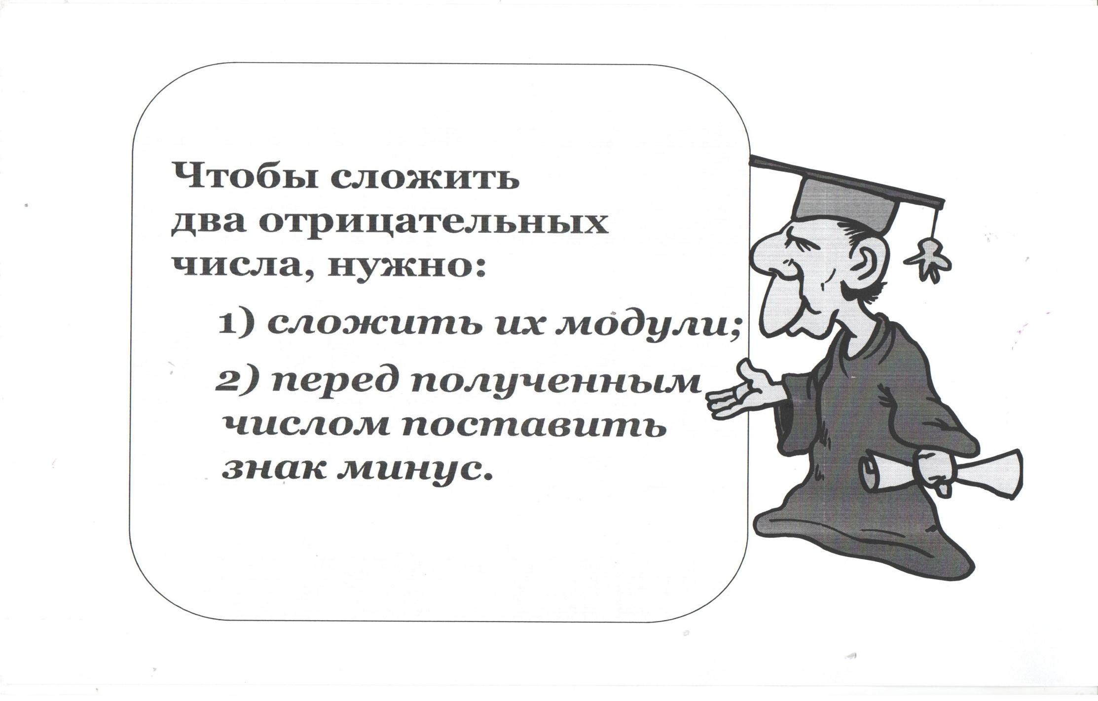 C:\Documents and Settings\Школа\Мои документы\Мои рисунки\Изображение\Изображение 044.jpg