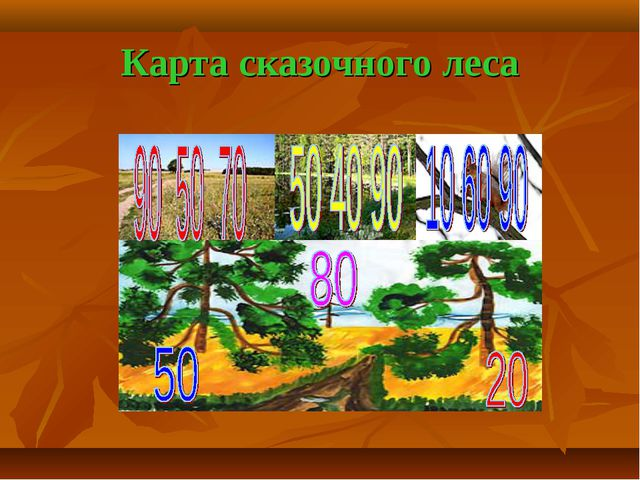 Карта сказочного леса