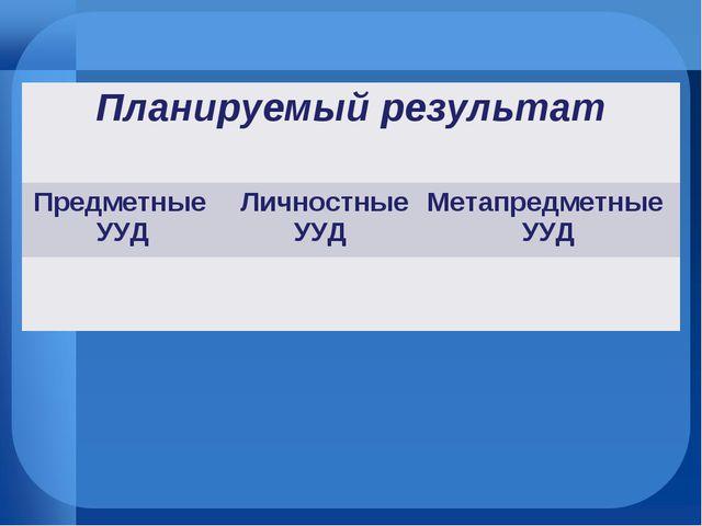 Планируемый результат  Предметные УУД Личностные УУДМетапредметные УУД