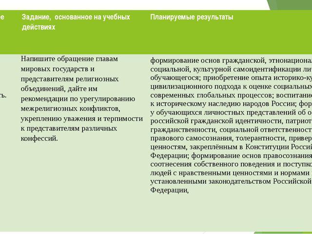 Традиционное задание Задание, основанное на учебных действиях Планируемые рез...