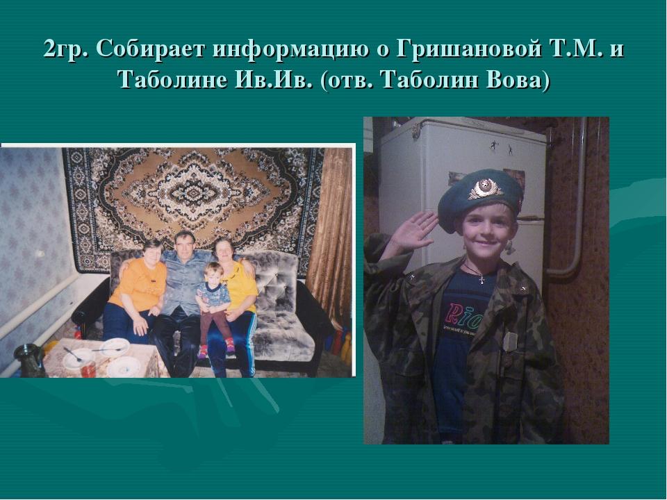 2гр. Собирает информацию о Гришановой Т.М. и Таболине Ив.Ив. (отв. Таболин Во...