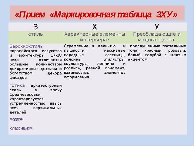«Прием «Маркировочная таблица ЗХУ» З Х У стиль Характерные элементы интерьера...