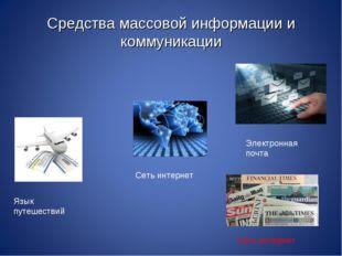 Средства массовой информации и коммуникации Язык путешествий Электронная почт