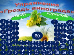 ОБИДА Дружелюбие 1 2 3 4 5 6 7 8 9 10 11 12 13 14 15 16 17 18 19 20 21 22 23