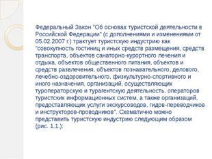 """Федеральный Закон """"Об основах туристской деятельности в Российской Федерации"""""""