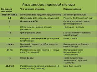 Язык запросов поисковой системы Синтаксис оператора Что означает оператор При