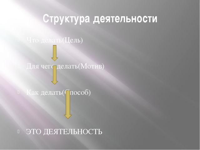 Структура деятельности Что делать(Цель) Для чего делать(Мотив) Как делать(Спо...