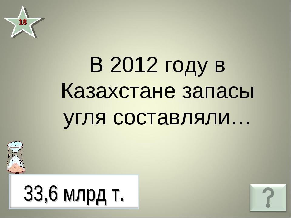 В 2012 году в Казахстане запасы угля составляли… 18