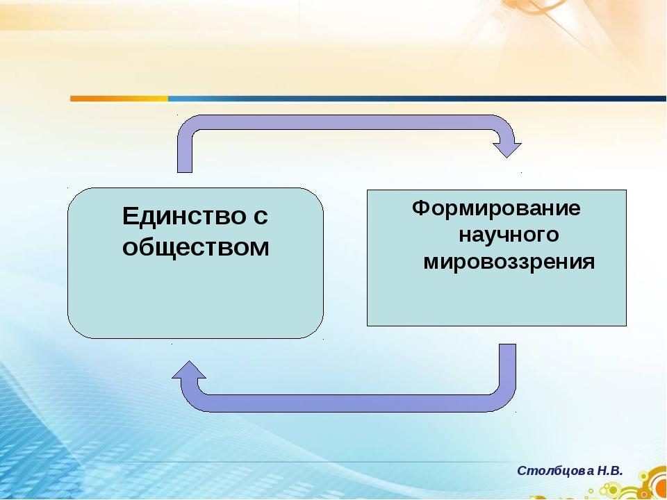 Единство с обществом Формирование научного мировоззрения Столбцова Н.В.