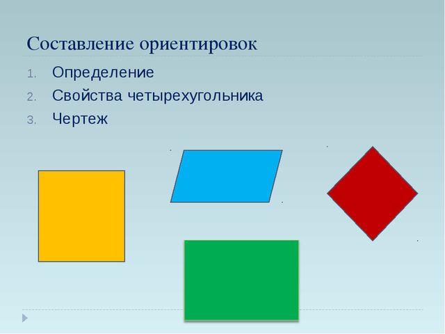Составление ориентировок Определение Свойства четырехугольника Чертеж