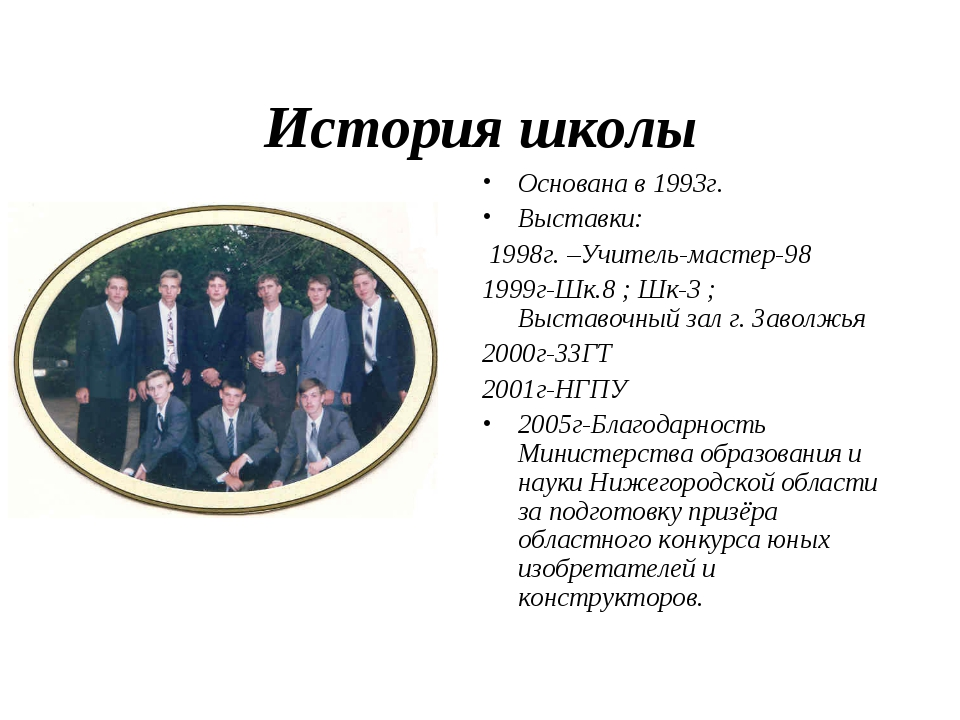 История школы Основана в 1993г. Выставки: 1998г. –Учитель-мастер-98 1999г-Шк....