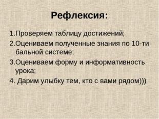 Рефлексия: 1.Проверяем таблицу достижений; 2.Оцениваем полученные знания по 1