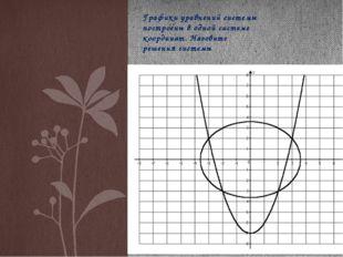 Графики уравнений системы построены в одной системе координат. Назовите реше