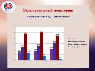 Образовательный мониторинг Образовательный мониторинг Формирование УУД . Ли