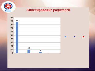 Анкетирование родителей Анкетирование родителей