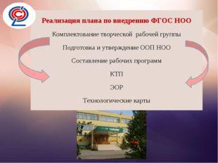 Реализация плана по внедрению ФГОС НОО Реализация плана по внедрению ФГОС НО