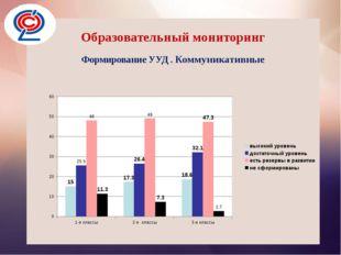 Образовательный мониторинг Образовательный мониторинг Формирование УУД . Ко