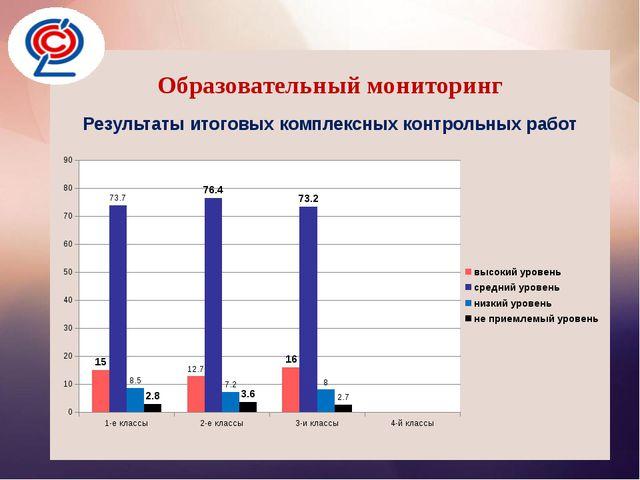 Образовательный мониторинг Образовательный мониторинг Результаты итоговых к...