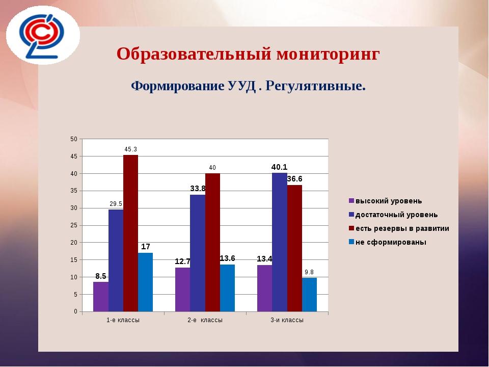 Образовательный мониторинг Образовательный мониторинг Формирование УУД . Ре...