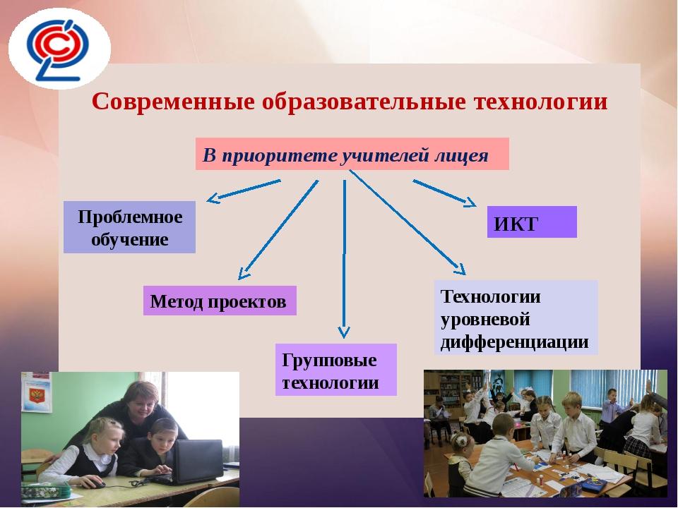 Современные образовательные технологии Современные образовательные технологии