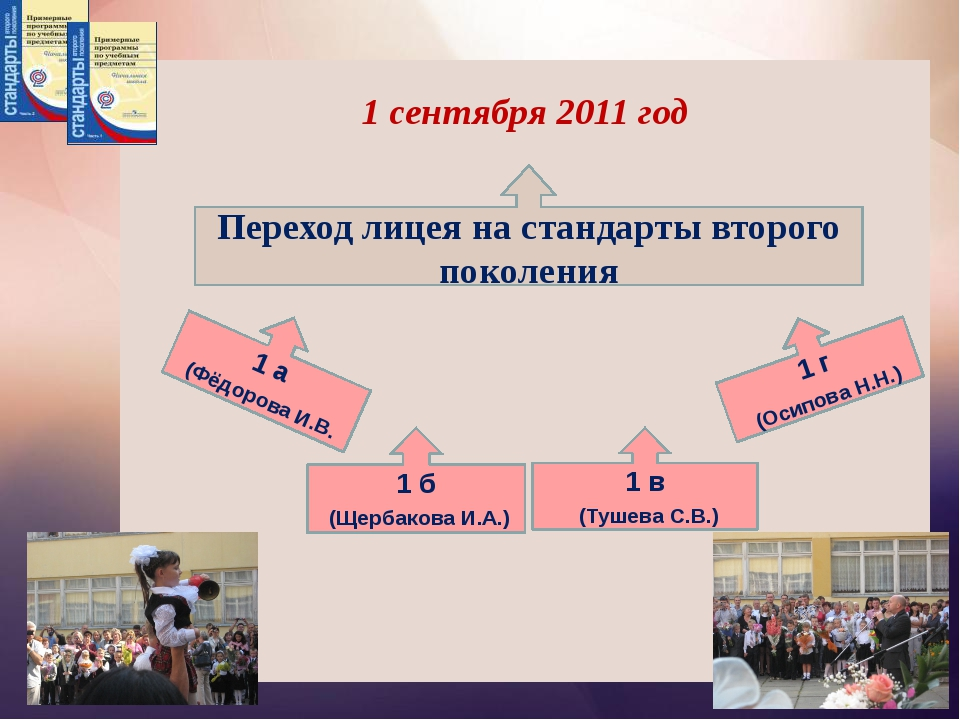 1 сентября 2011 год 1 сентября 2011 год