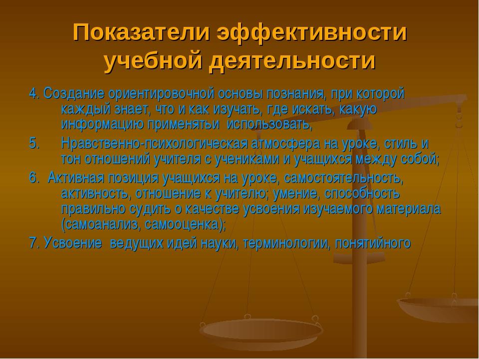 Показатели эффективности учебной деятельности 4. Создание ориентировочной осн...