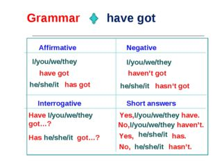 Grammar have got Affirmative Negative I/you/we/they I/you/we/they he/she/it h