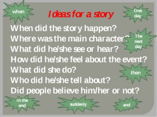 Ideas for a story When did the story happen? Where was the main character? Wh