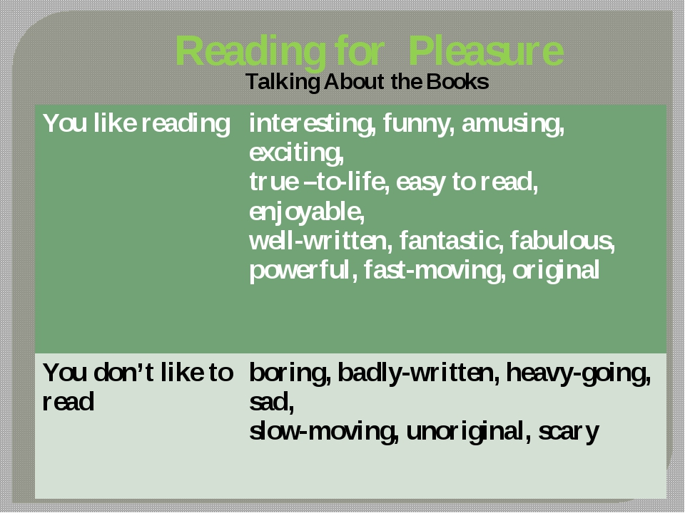 Reading for Pleasure Talking About the Books You like reading interesting,fun...