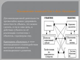 Инновационное взаимодействие в сфере образования Для инновационной деятельнос