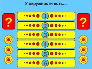Центр 15 Радиус 30 Круг 240 Диаметр 60 Дуга 120 Хорда 180 У окружности есть…