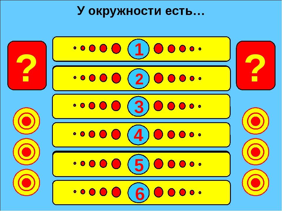 Центр 15 Радиус 30 Круг 240 Диаметр 60 Дуга 120 Хорда 180 У окружности есть…...