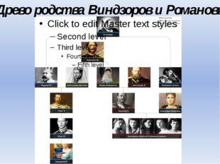 Древо родства Виндзоров и Романовых
