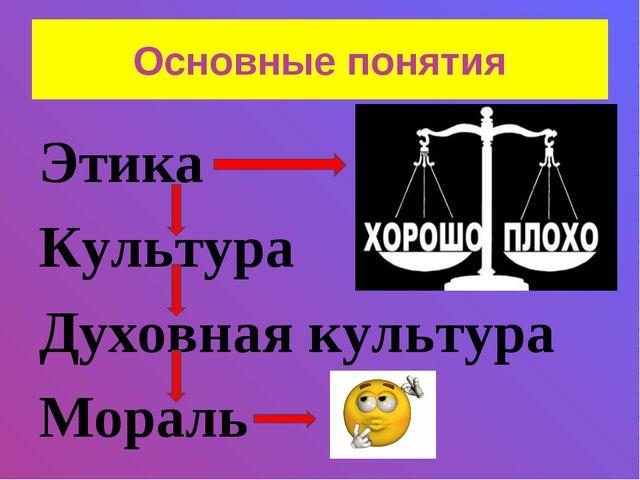 Основные понятия Этика Культура Духовная культура Мораль