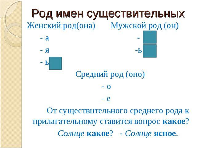 Род имен существительных Женский род(она) Мужской род (он) - а - - я -ь - ь С...