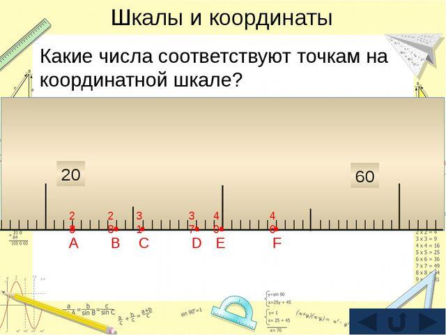 Площадь прямоугольника Вычислите площадь: 15 см 4 см S = 60 см2 S = ? 2 дм 9...