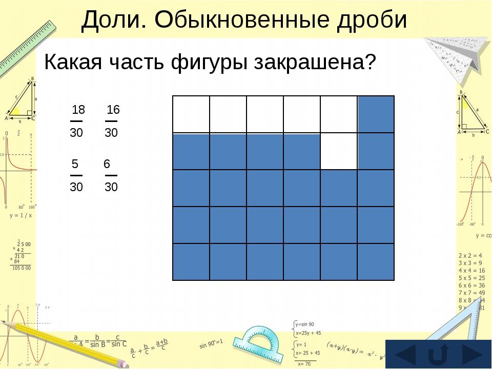 Проценты Найдите неизвестное А В ? 60% А В ? 25% А В ? 80% А В ? 70% А В 40 с...