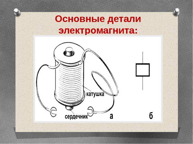 Основные детали электромагнита: