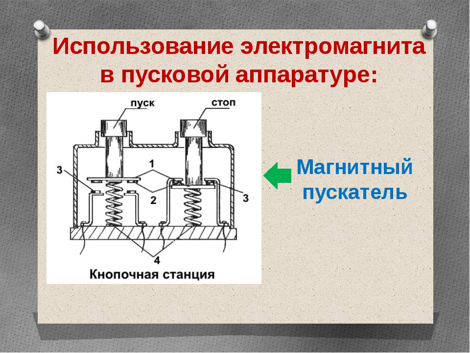 Использование электромагнита в пусковой аппаратуре: Магнитный пускатель