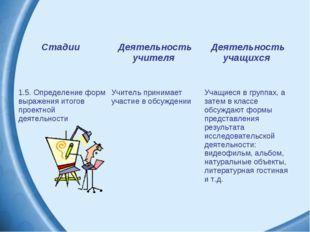 Стадии Деятельность учителя Деятельность учащихся 1.5. Определение форм выр
