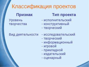 Классификация проектов ПризнакТип проекта Уровень творчества исполнительски