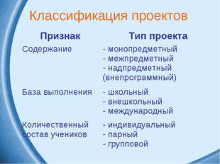 Классификация проектов ПризнакТип проекта Содержание монопредметный межпред