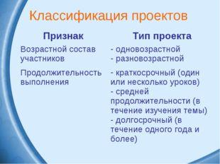 Классификация проектов ПризнакТип проекта Возрастной состав участников одно