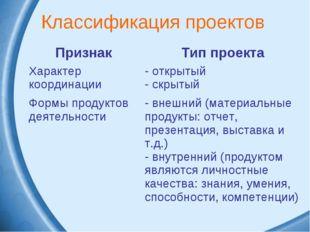 Классификация проектов ПризнакТип проекта Характер координации открытый скр