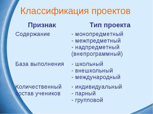 Классификация проектов ПризнакТип проекта Содержание монопредметный межпред...