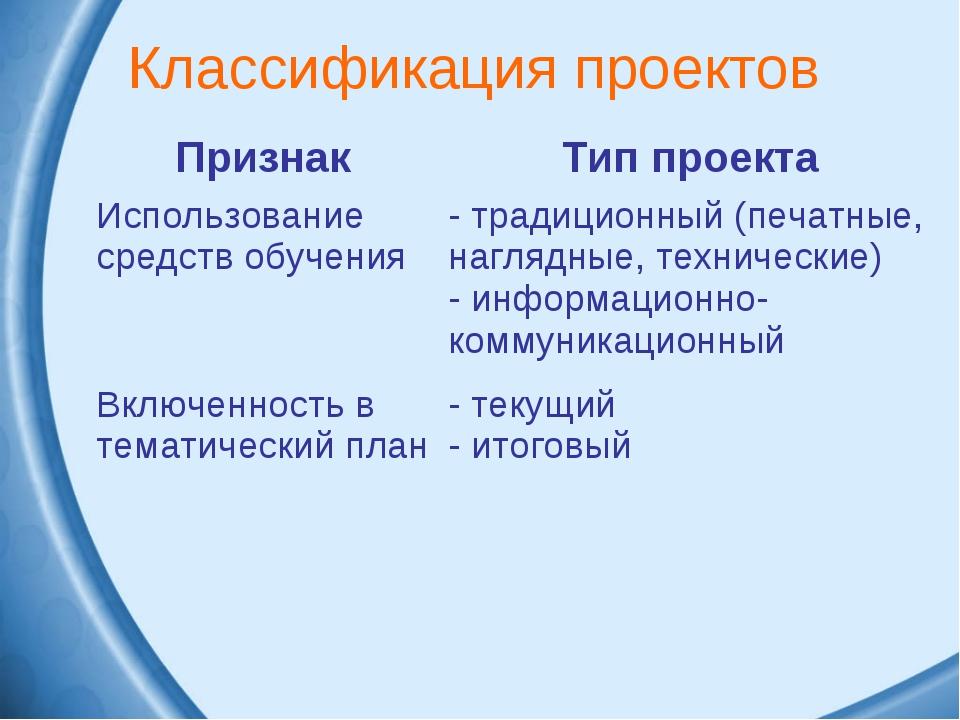Классификация проектов ПризнакТип проекта Использование средств обучения тр...