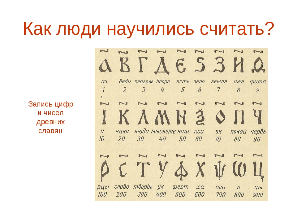 Как люди научились считать? Запись цифр и чисел древних славян