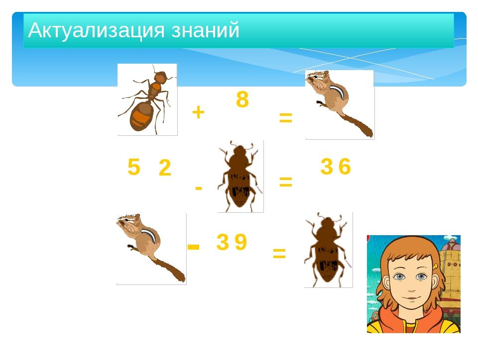 + - 8 36 47 2 39 = = = 16 16 55 55 - 5 Актуализация знаний