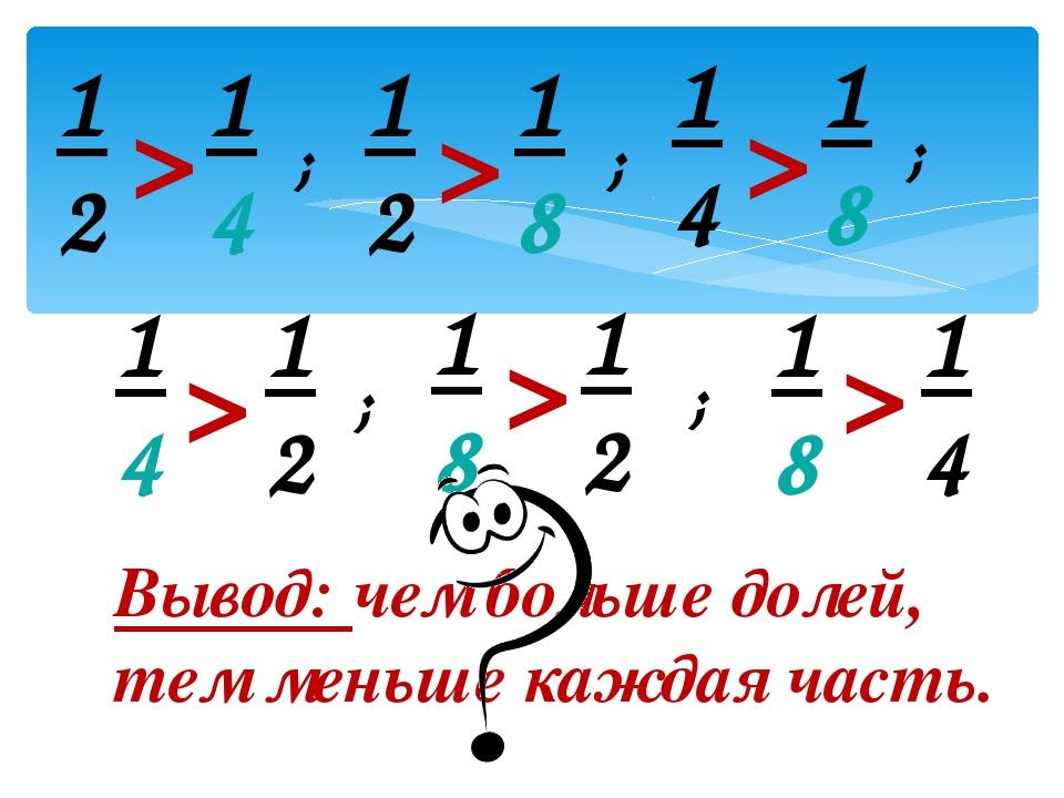 Вывод: чем больше долей, тем меньше каждая часть. > > > > > > ; ; ; ; ; 1 2 1...